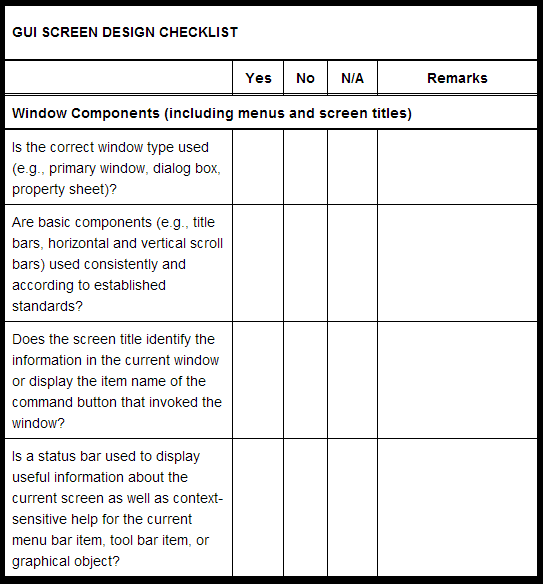 Project 3 Usability Audit – Sample Project Checklist Template
